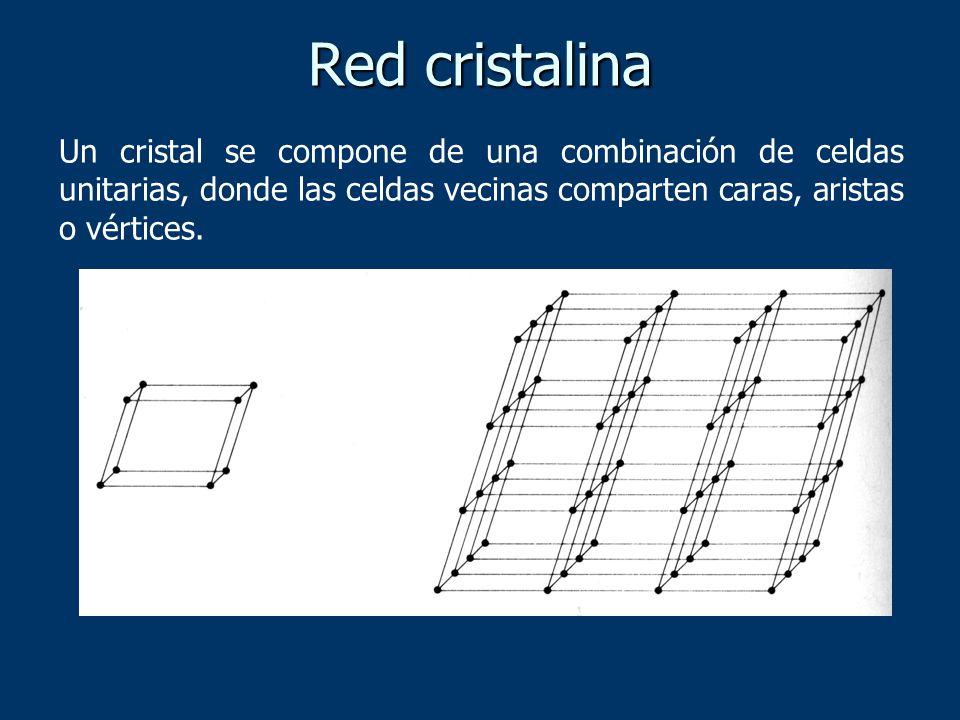 Red cristalina Un cristal se compone de una combinación de celdas unitarias, donde las celdas vecinas comparten caras, aristas o vértices.