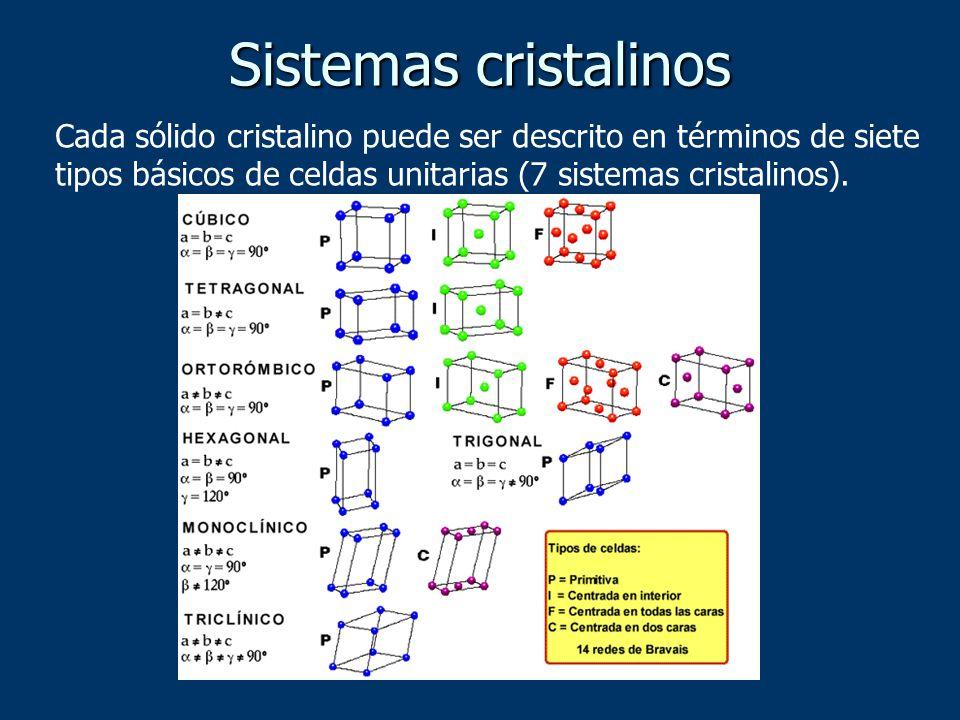 Sistemas cristalinos Cada sólido cristalino puede ser descrito en términos de siete tipos básicos de celdas unitarias (7 sistemas cristalinos).