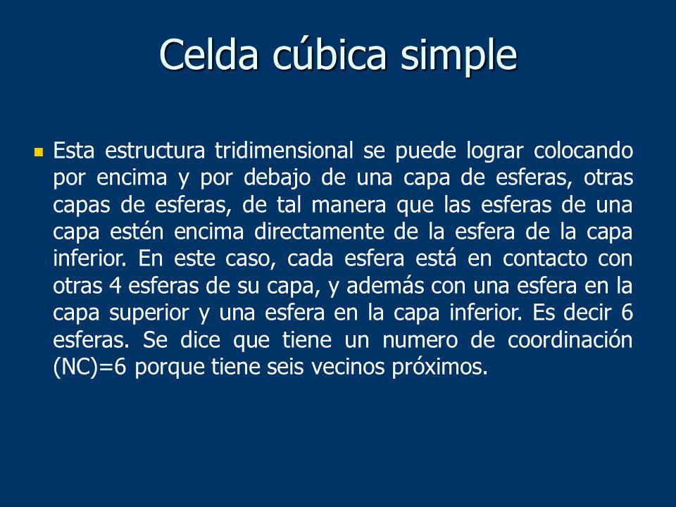 Celda cúbica simple
