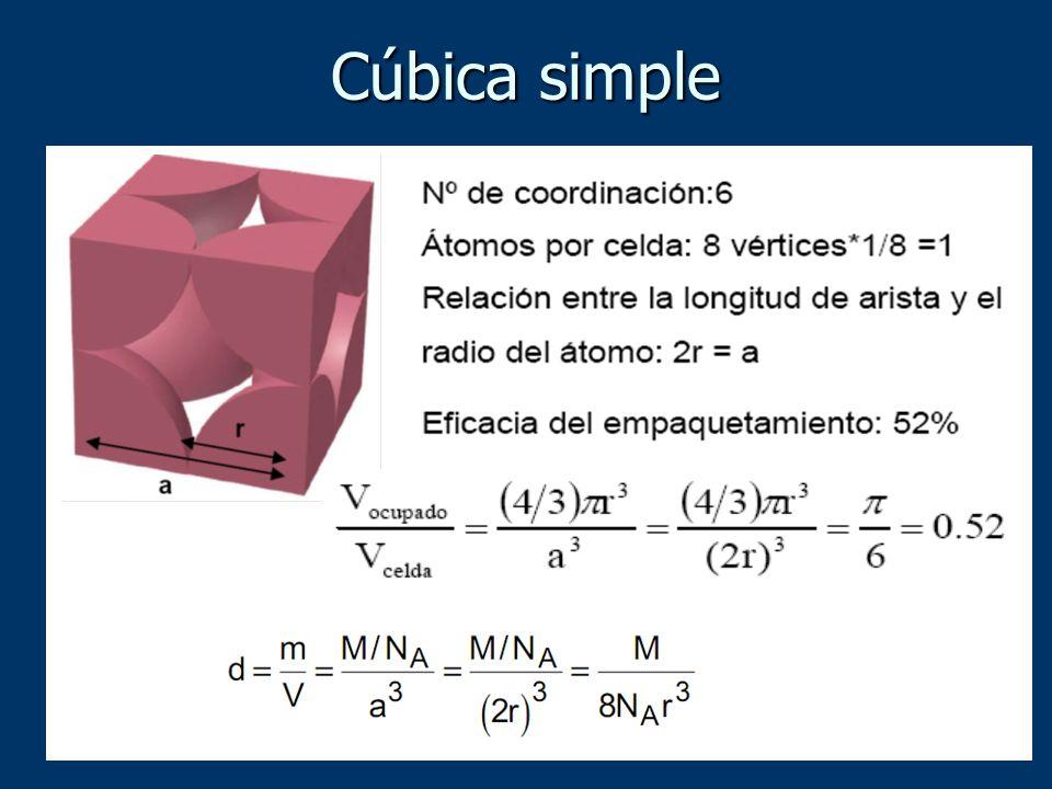 Cúbica simple