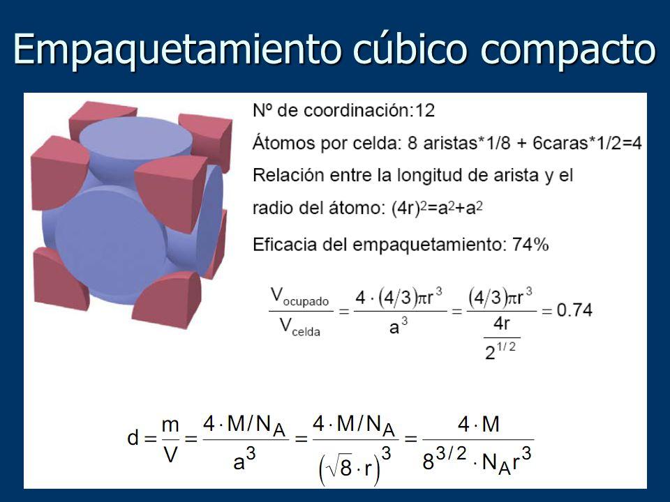 Empaquetamiento cúbico compacto