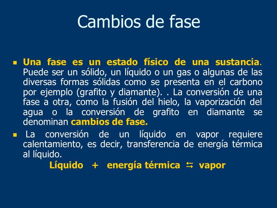 Líquido + energía térmica  vapor