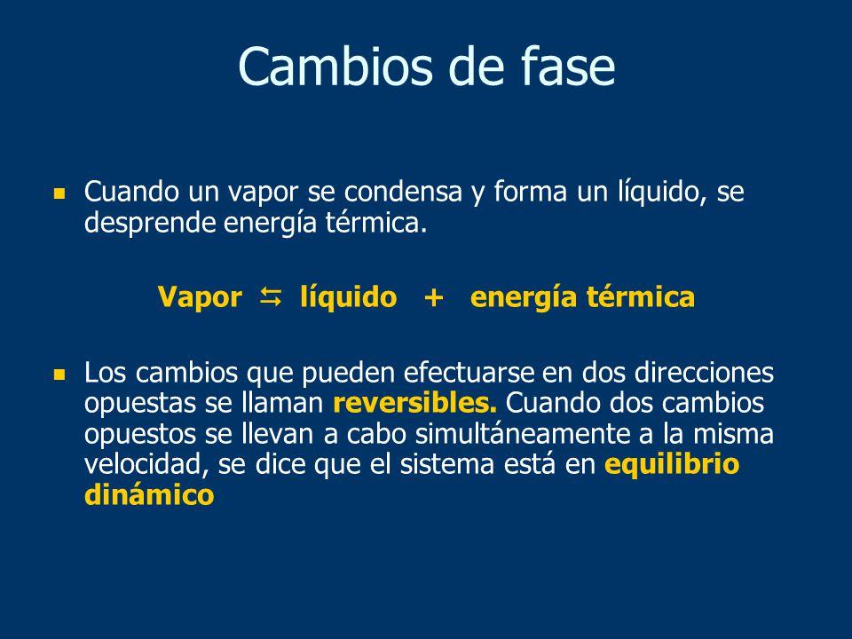 Vapor  líquido + energía térmica