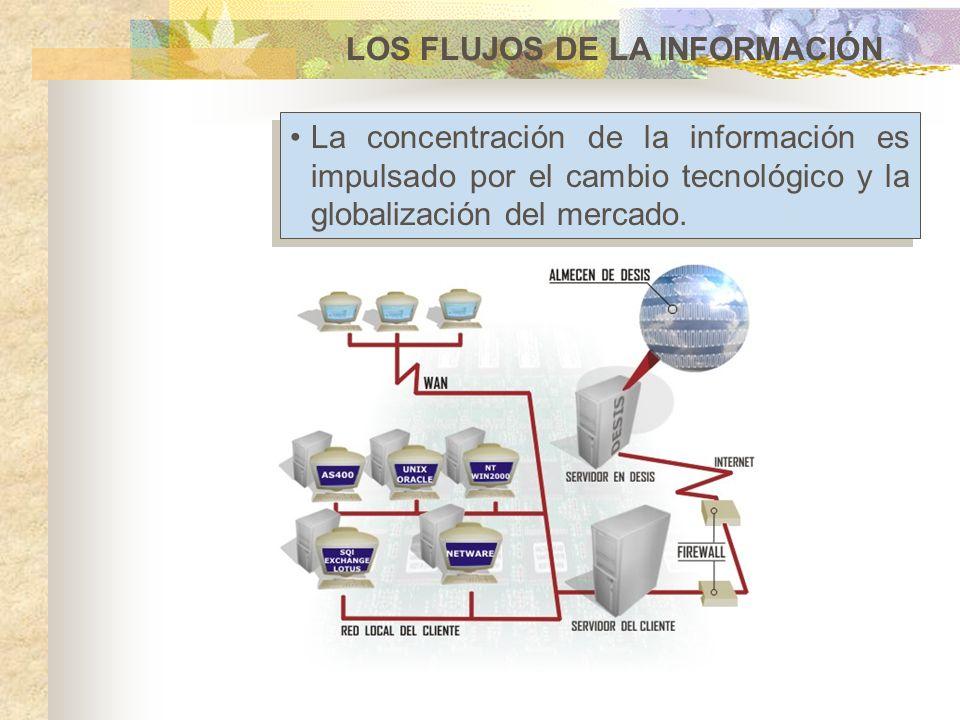 LOS FLUJOS DE LA INFORMACIÓN