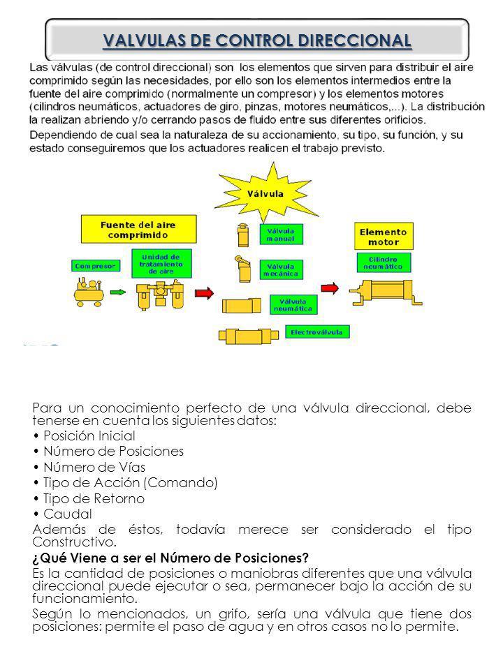 VALVULAS DE CONTROL DIRECCIONAL