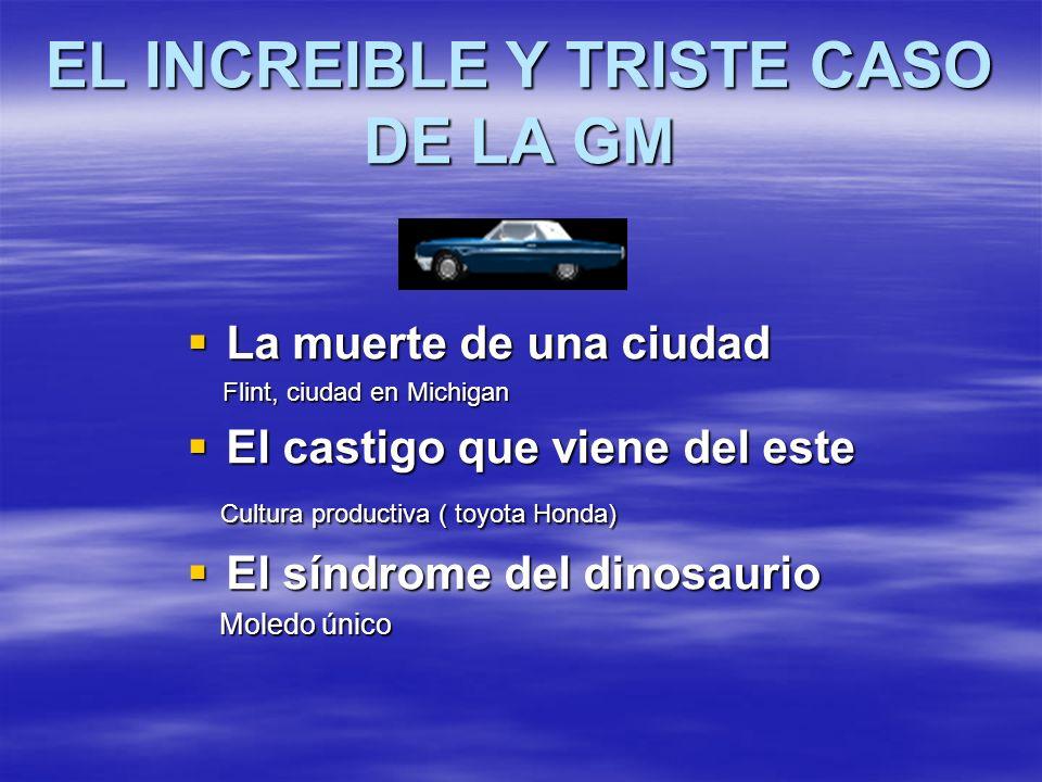 EL INCREIBLE Y TRISTE CASO DE LA GM