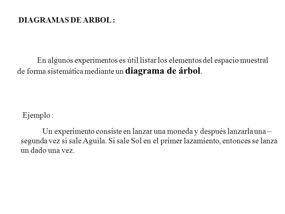 DIAGRAMAS DE ARBOL : En algunos experimentos es útil listar los elementos del espacio muestral. de forma sistemática mediante un diagrama de árbol.