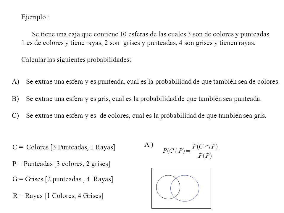 Ejemplo : Se tiene una caja que contiene 10 esferas de las cuales 3 son de colores y punteadas.