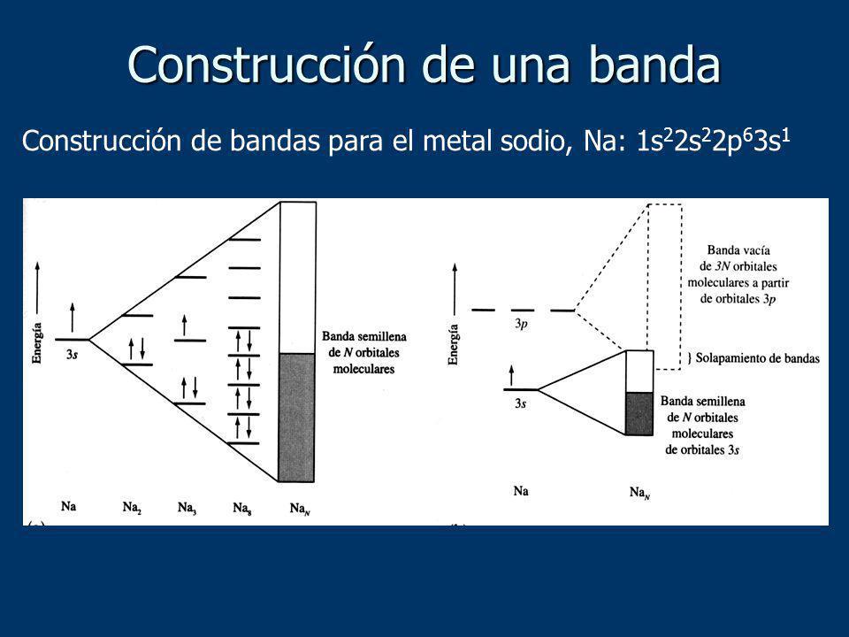 Construcción de una banda