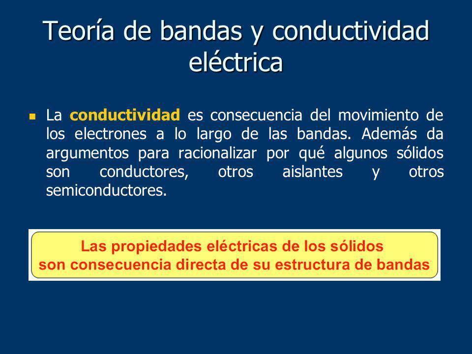 Teoría de bandas y conductividad eléctrica