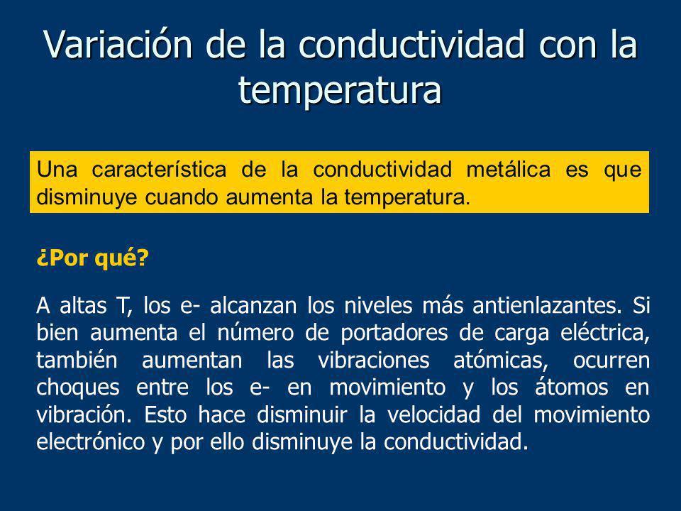 Variación de la conductividad con la temperatura
