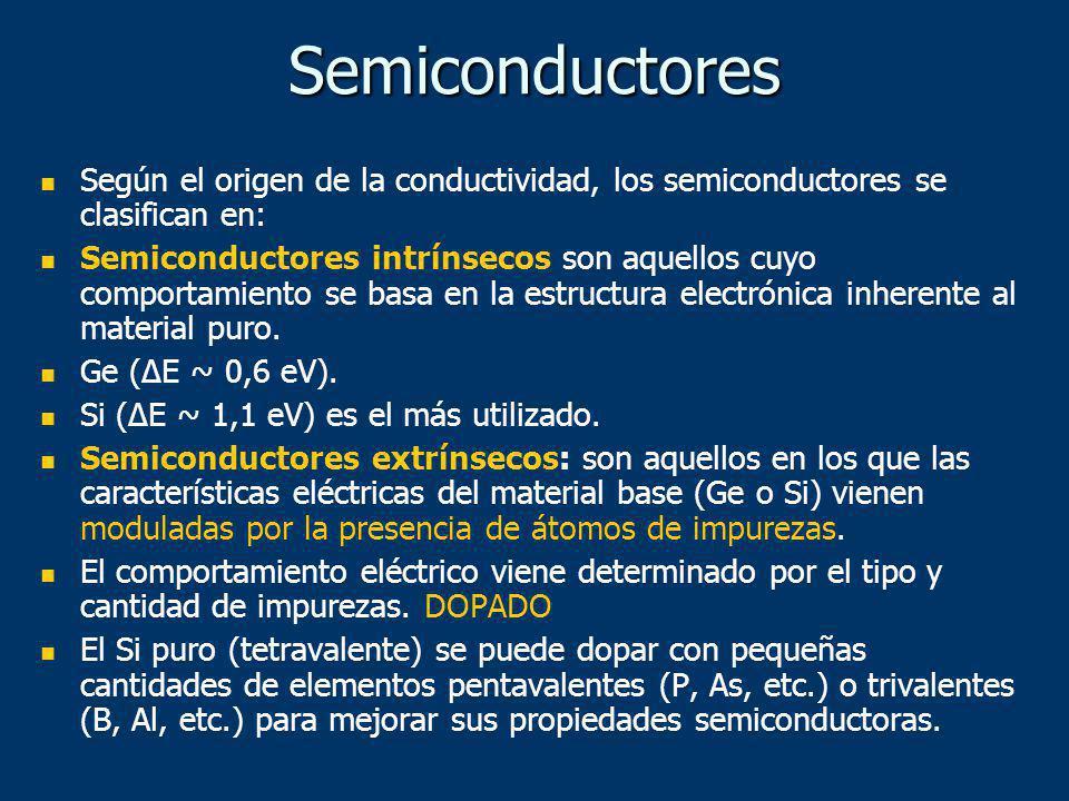 Semiconductores Según el origen de la conductividad, los semiconductores se clasifican en:
