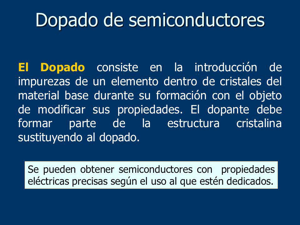 Dopado de semiconductores