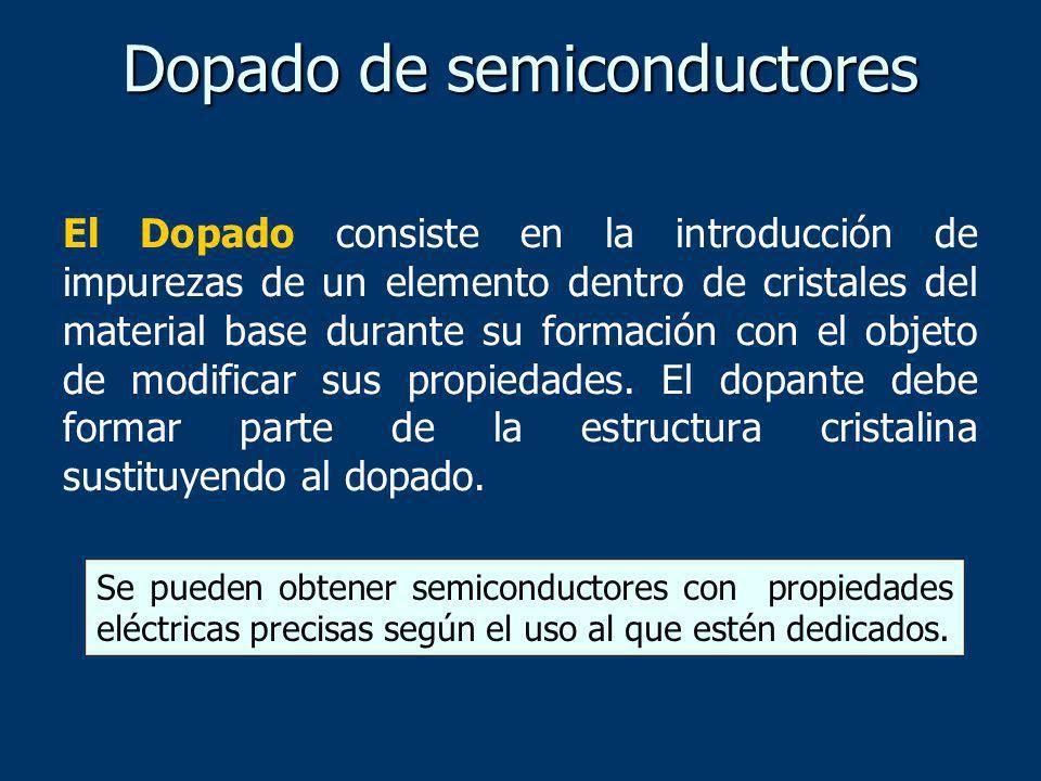 Dopado de semiconductores