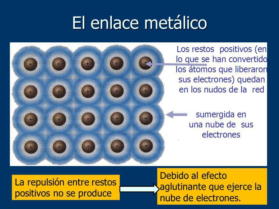 El enlace metálico Debido al efecto aglutinante que ejerce la nube de electrones.