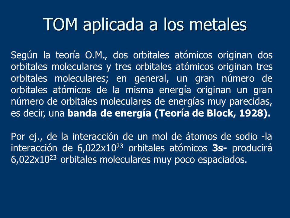 TOM aplicada a los metales