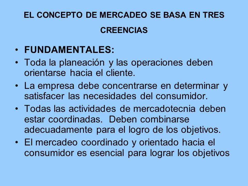 EL CONCEPTO DE MERCADEO SE BASA EN TRES CREENCIAS