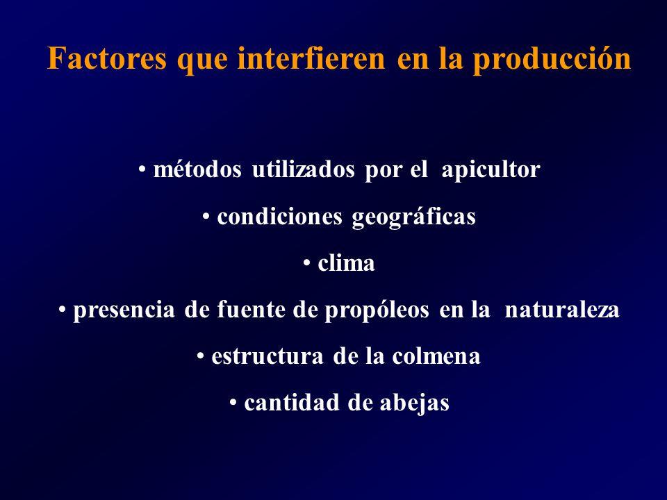 Factores que interfieren en la producción