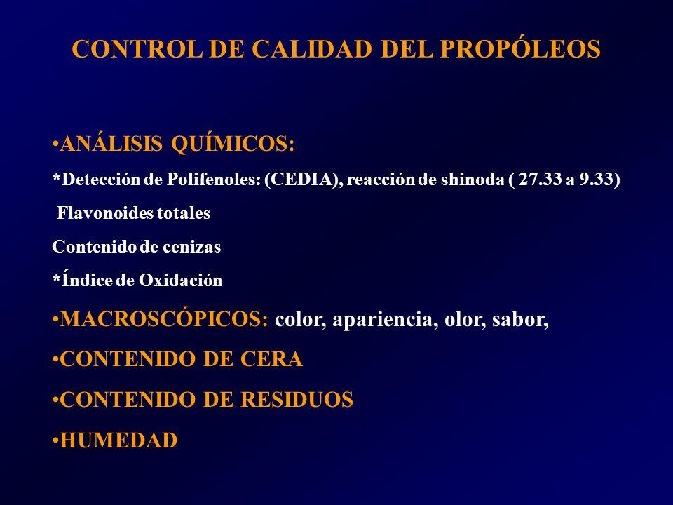 CONTROL DE CALIDAD DEL PROPÓLEOS