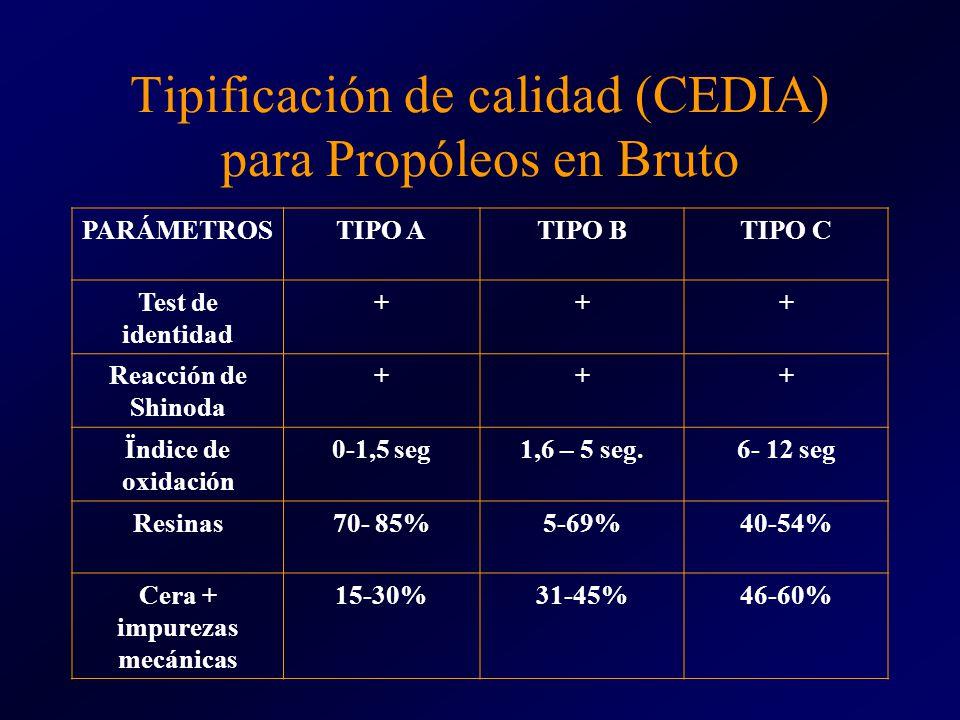 Tipificación de calidad (CEDIA) para Propóleos en Bruto