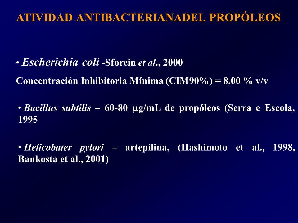 ATIVIDAD ANTIBACTERIANADEL PROPÓLEOS
