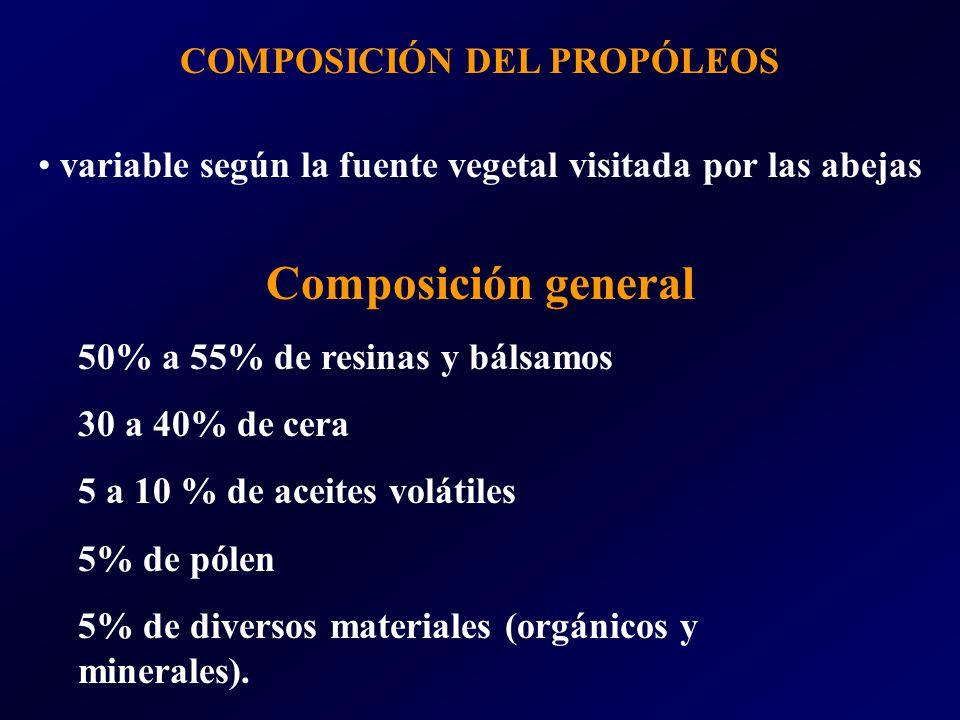 COMPOSICIÓN DEL PROPÓLEOS