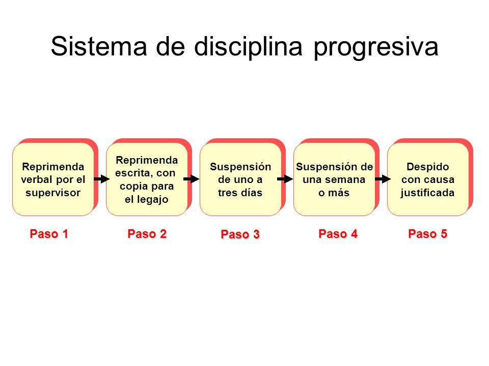 Sistema de disciplina progresiva