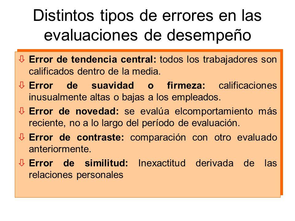 Distintos tipos de errores en las evaluaciones de desempeño