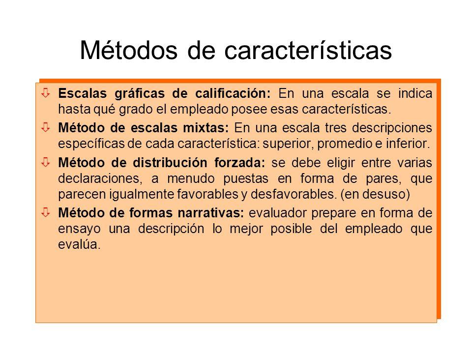 Métodos de características
