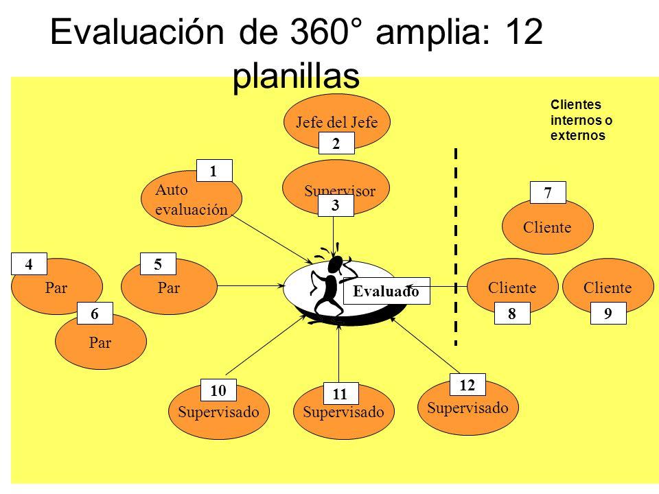 Evaluación de 360° amplia: 12 planillas