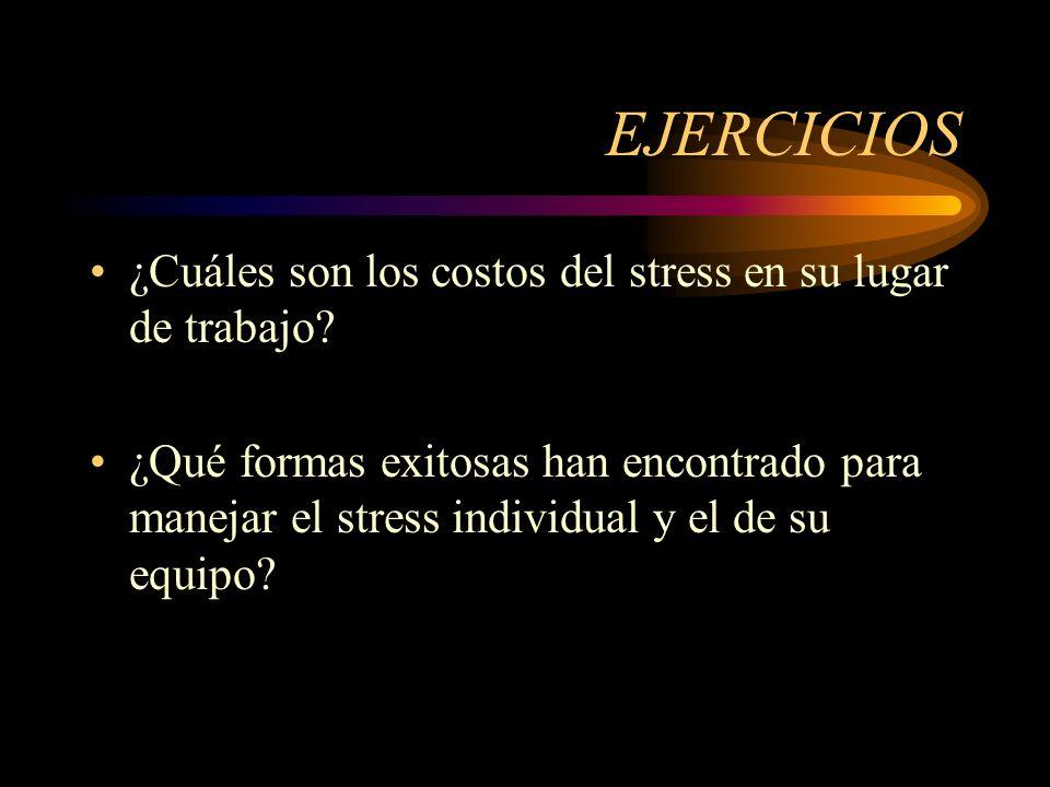 EJERCICIOS ¿Cuáles son los costos del stress en su lugar de trabajo