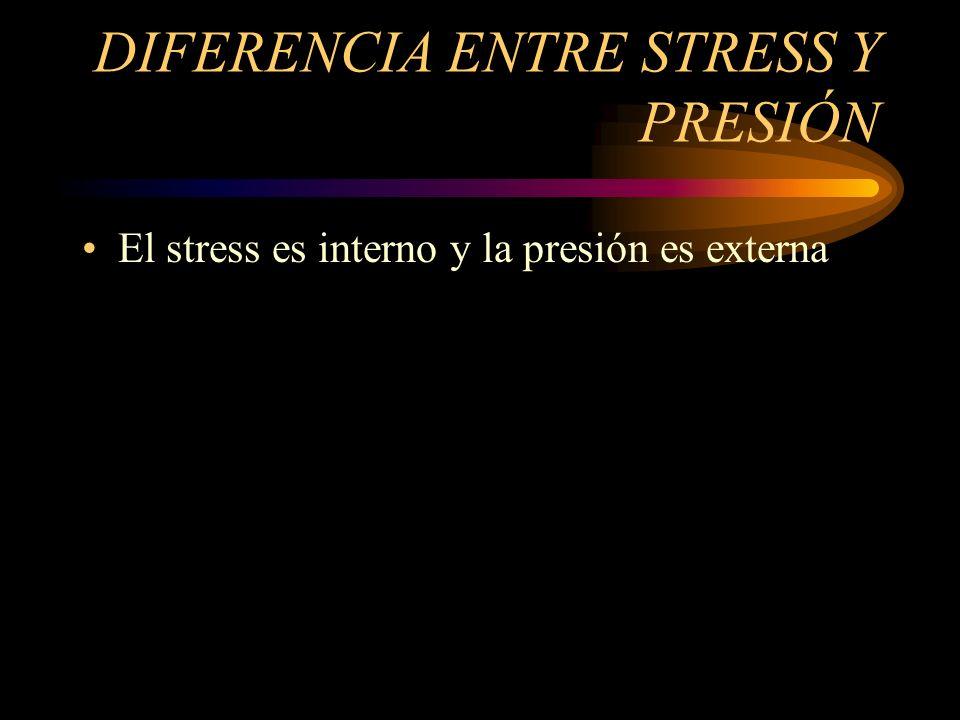 DIFERENCIA ENTRE STRESS Y PRESIÓN