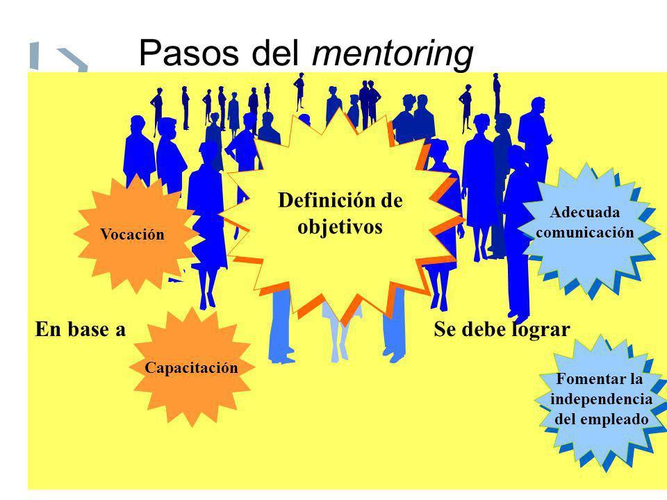Pasos del mentoring Definición de objetivos En base a Se debe lograr