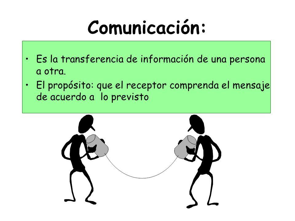 Comunicación: Es la transferencia de información de una persona a otra.