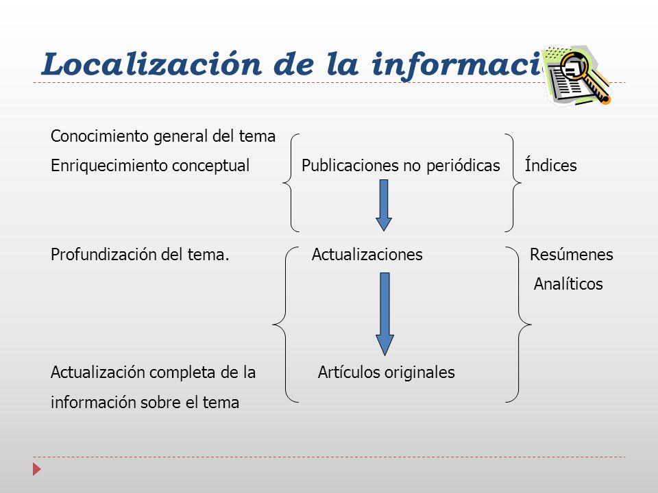 Localización de la información