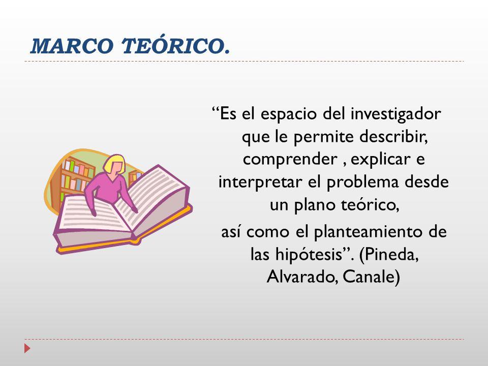 MARCO TEÓRICO. Es el espacio del investigador que le permite describir, comprender , explicar e interpretar el problema desde un plano teórico,