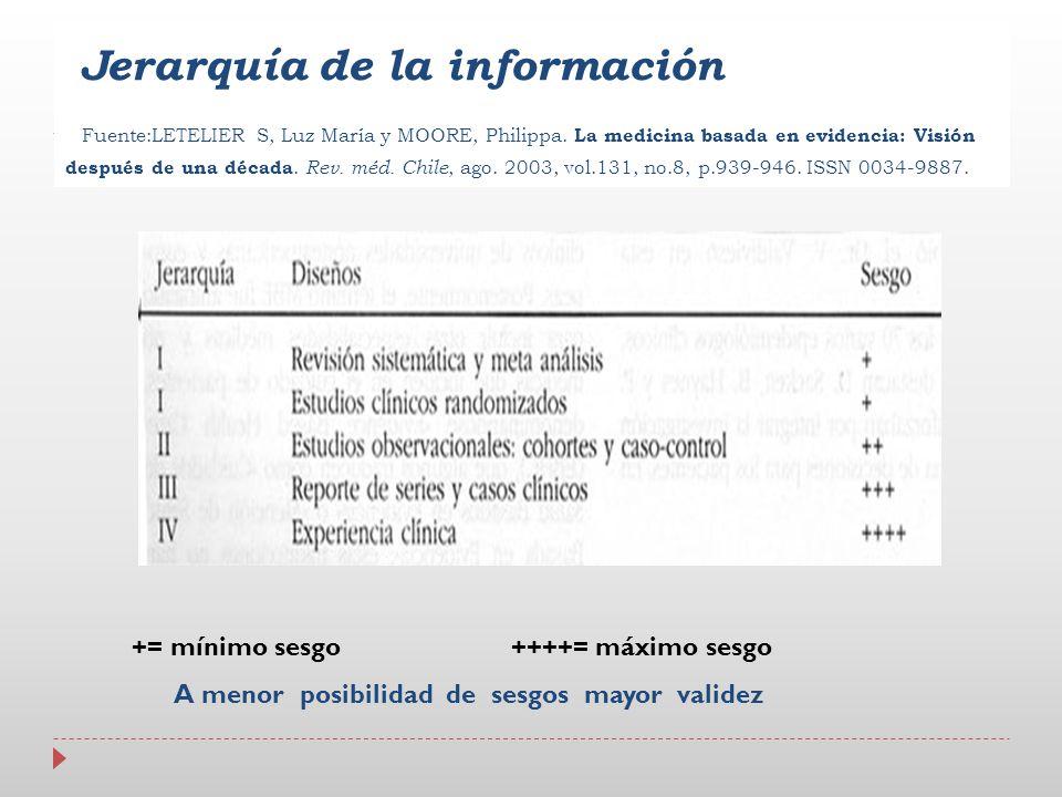 Jerarquía de la información Fuente:LETELIER S, Luz María y MOORE, Philippa. La medicina basada en evidencia: Visión después de una década. Rev. méd. Chile, ago. 2003, vol.131, no.8, p.939-946. ISSN 0034-9887.