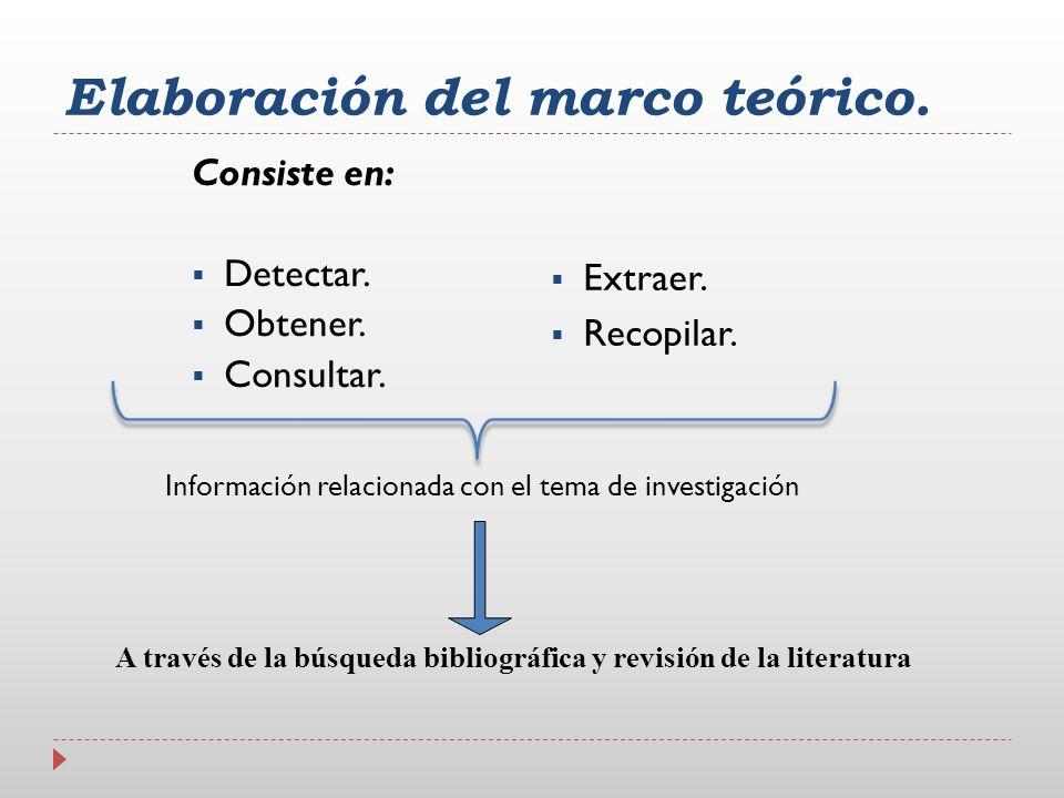 Elaboración del marco teórico.