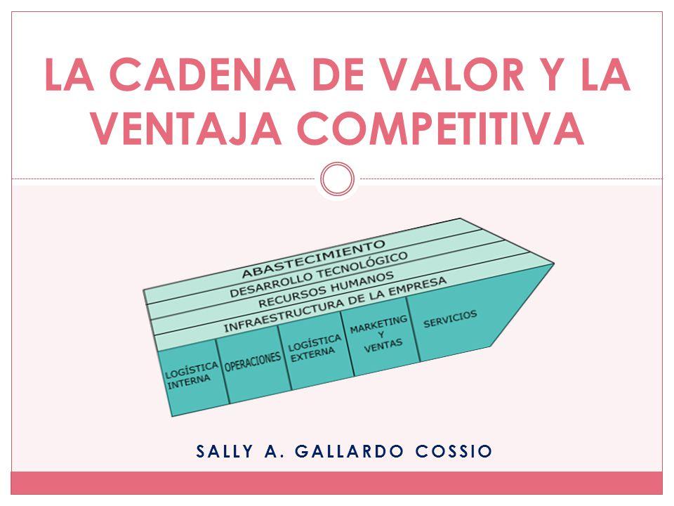 LA CADENA DE VALOR Y LA VENTAJA COMPETITIVA