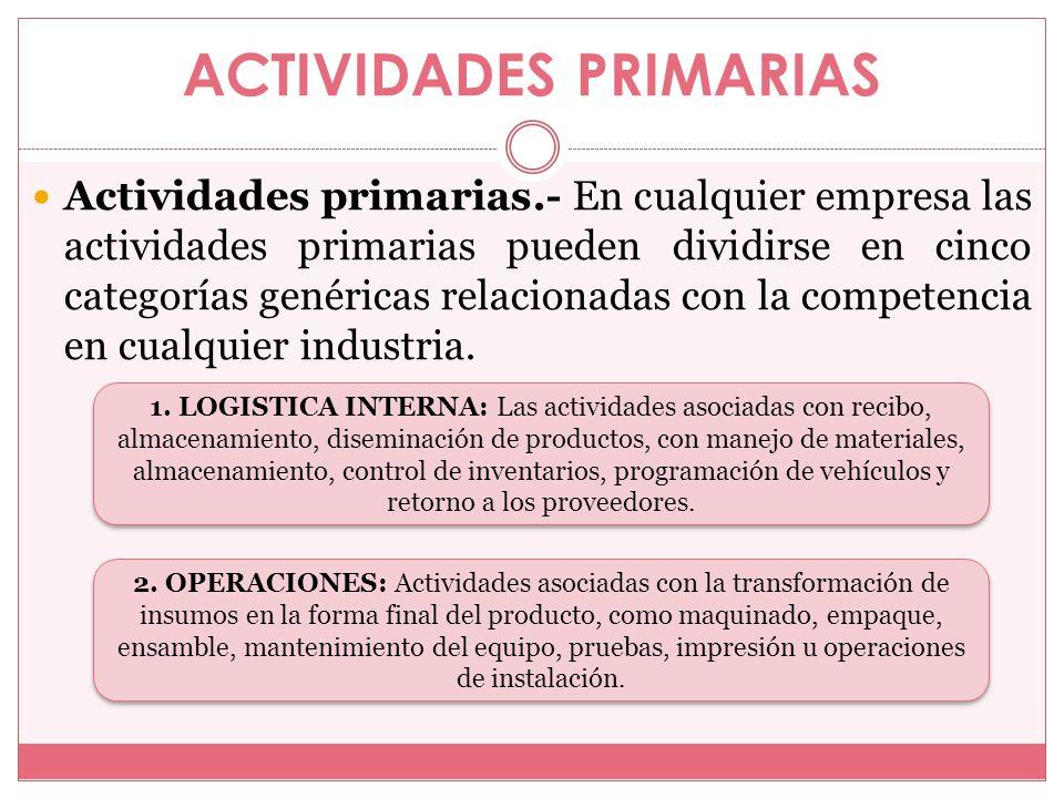 ACTIVIDADES PRIMARIAS