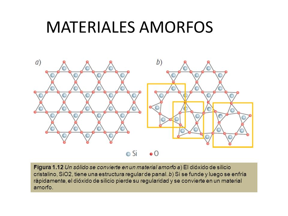 MATERIALES AMORFOS