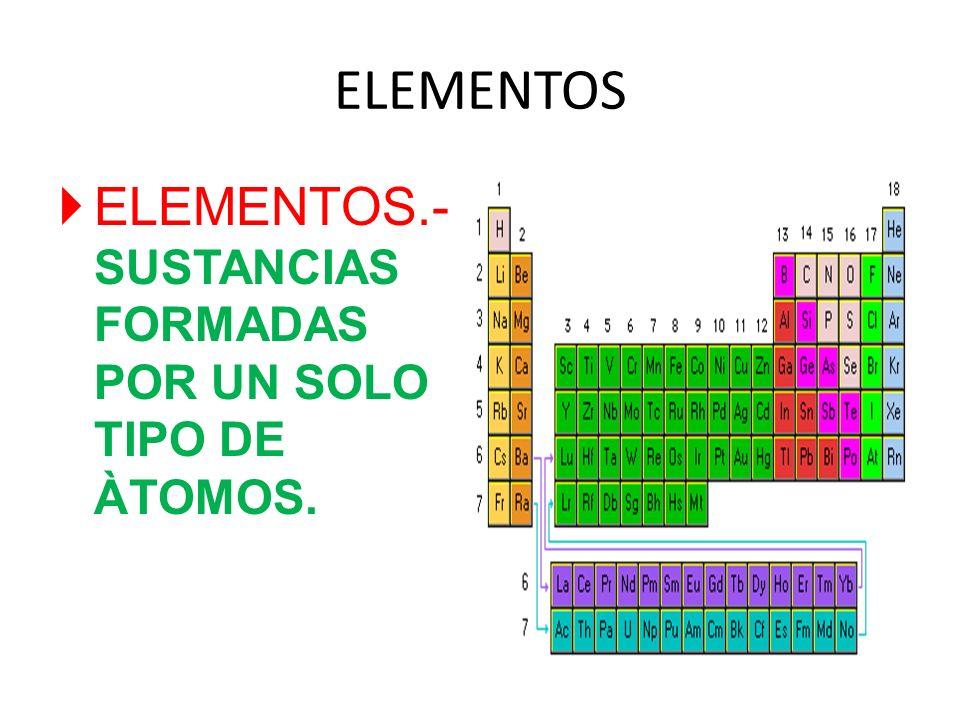 ELEMENTOS ELEMENTOS.- SUSTANCIAS FORMADAS POR UN SOLO TIPO DE ÀTOMOS.