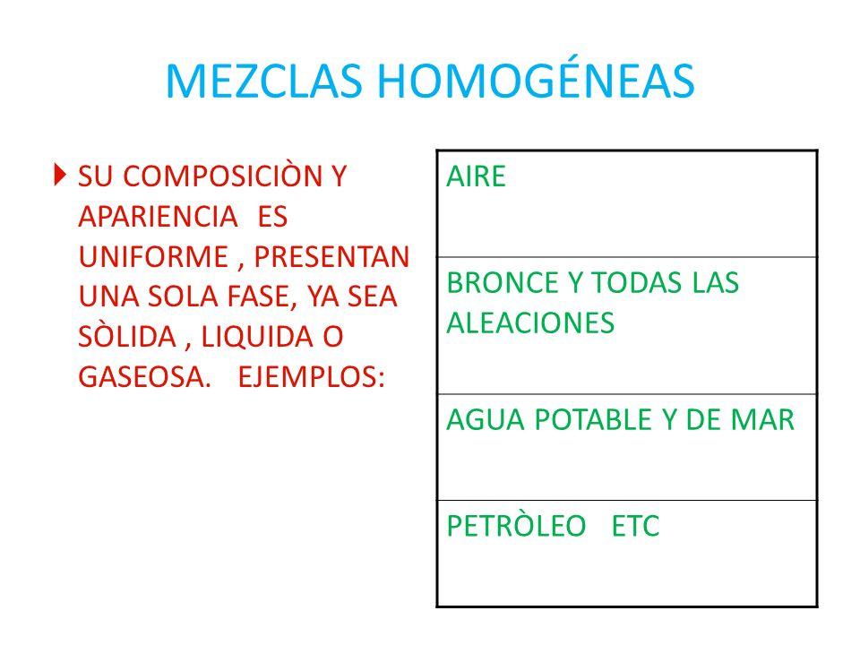 MEZCLAS HOMOGÉNEAS AIRE BRONCE Y TODAS LAS ALEACIONES