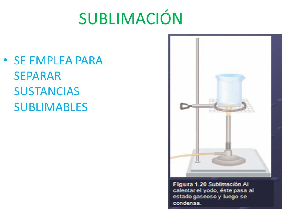 SUBLIMACIÓN SE EMPLEA PARA SEPARAR SUSTANCIAS SUBLIMABLES