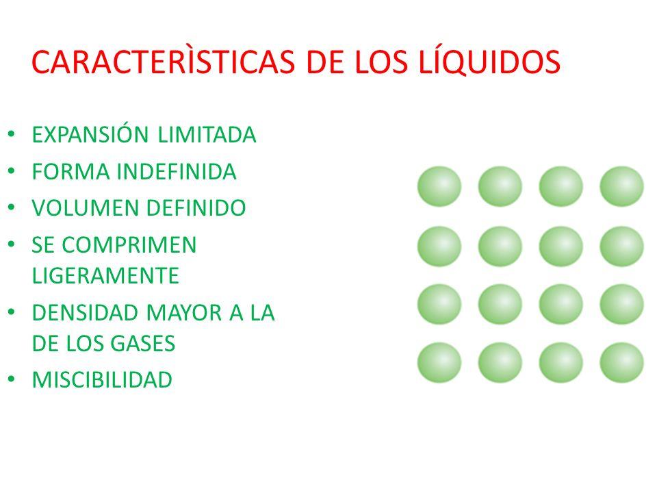 CARACTERÌSTICAS DE LOS LÍQUIDOS