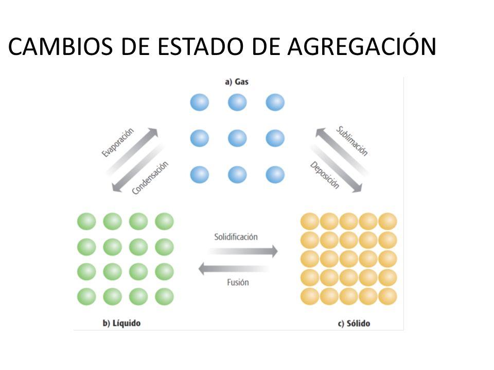 CAMBIOS DE ESTADO DE AGREGACIÓN