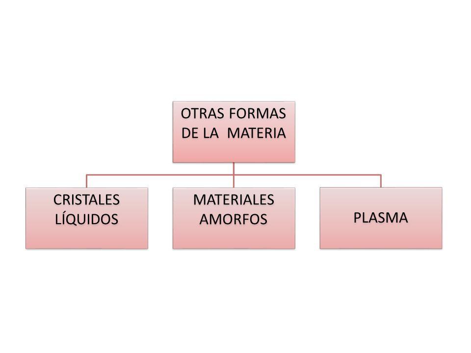 OTRAS FORMAS DE LA MATERIA