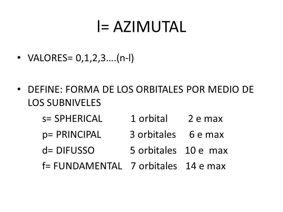 l= AZIMUTAL VALORES= 0,1,2,3….(n-l)