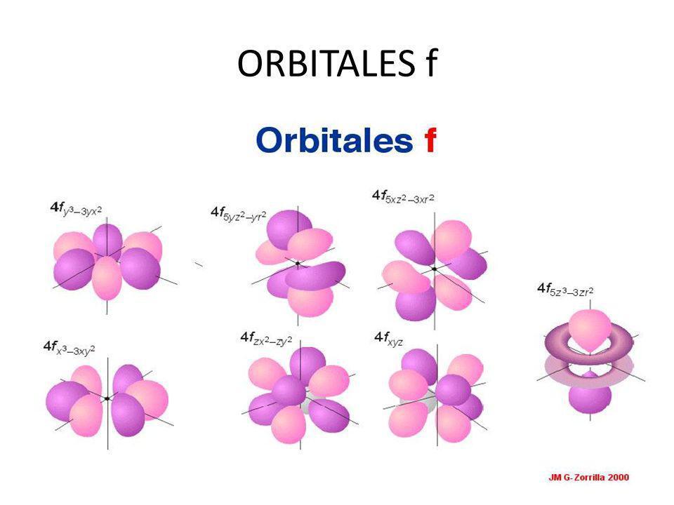 ORBITALES f