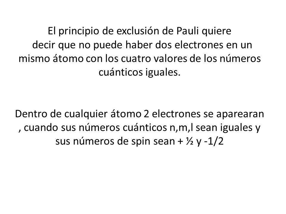 El principio de exclusión de Pauli quiere decir que no puede haber dos electrones en un mismo átomo con los cuatro valores de los números cuánticos iguales.